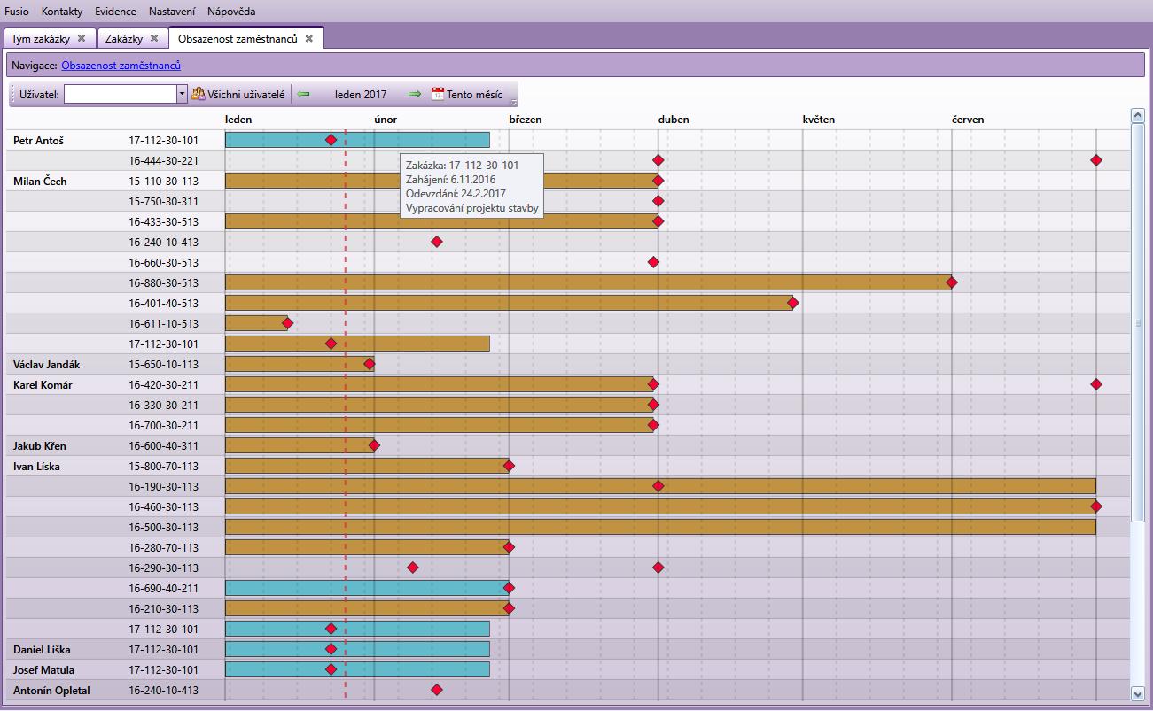 Software pro projektové řízení asprávu agend