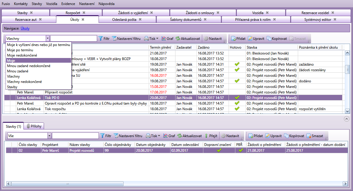 Seznam úkolů s možností rychlého filtrování (levý horní roh), s přehledem termínů plnění (červeně označeny nesplněné úkoly po termínu), se zadavateli a zodpovědnými pracovníky. Úkoly jsou přiřazeny k příslušným projektům.
