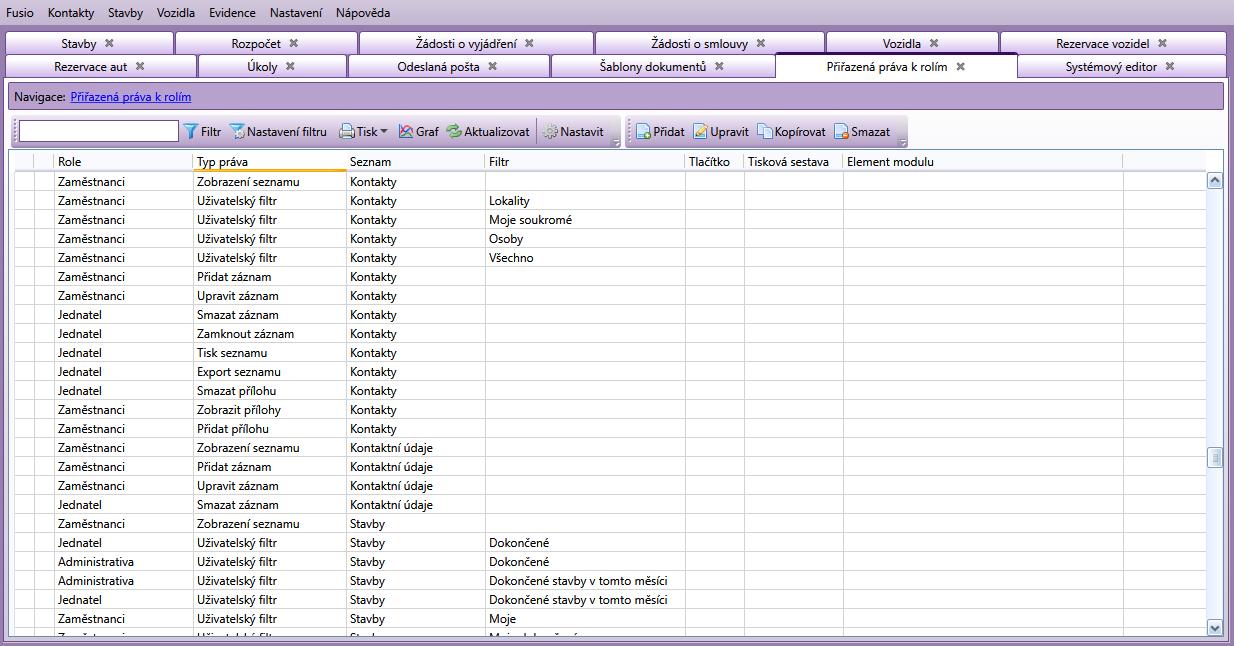 Přehled uživatelských rolí a k nim přiřazených typů práv a možností zobrazovat informace prostřednictvím seznamů a filtrů.